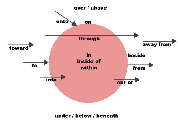 Cum să-ți dai seama dacă relația ta BDSM e abuzivă
