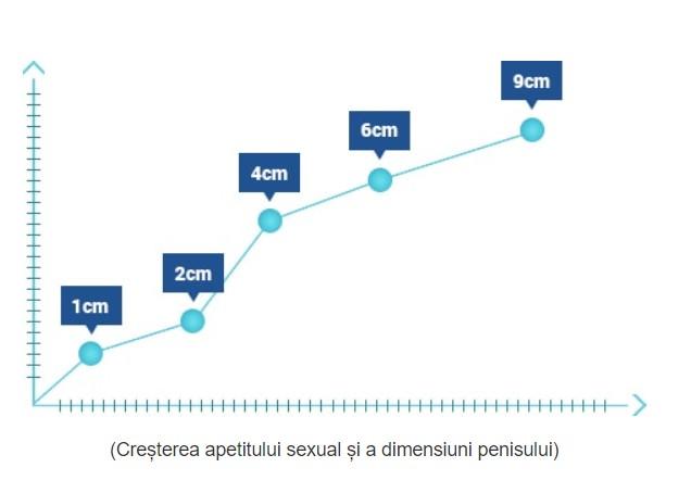 dacă nu te gândești la dimensiunea penisului erectie de stimulare masculina