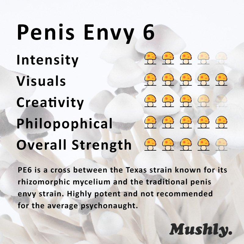 crește penisul la bărbați cum să mărești o erecție dacă un testicul